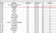 Excel获取不重复数据结果(一)
